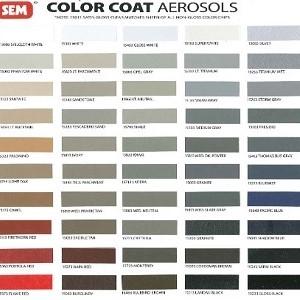 SEM Auto Dyes